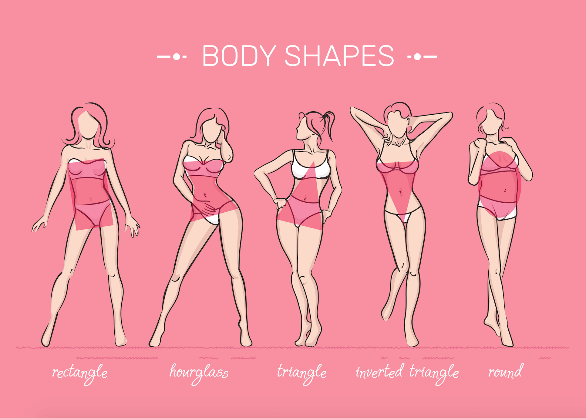 Can you identify your body shape in any of these figures?